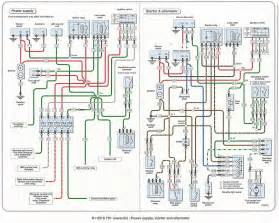 bmw 2002 wiring diagram bmw image wiring diagram watch more like 2002 bmw 325i engine wiring harness connections on bmw 2002 wiring diagram