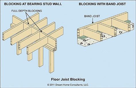 floor joist blocking requirements wood floor framing home owners networkhome owners network