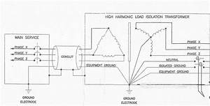 Isolation Transformer Ig Connection