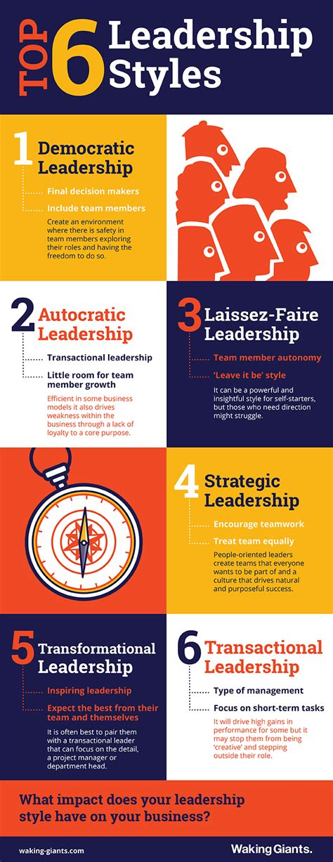 top  leadership styles    find  waking