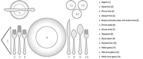 Formal Dinner Table Setting Ideas Formal Table Setting A Simple Guide To Table Setting Sitez Co