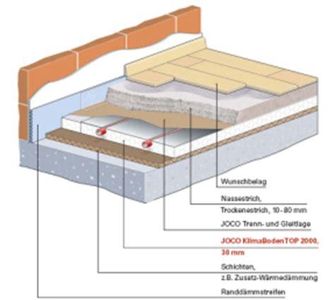 bodenaufbau fußbodenheizung neubau fu 223 bodenheizung joco klimaboden top 2000 joco heinze de
