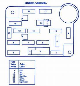 Ford Clubwagon 1992 Interior Fuse Box  Block Circuit