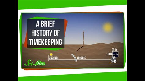 A Brief History Of Timekeeping Youtube