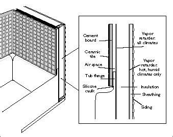 home energy magazine ventilation moisture control