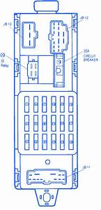 Mazda Mx6 1995 Main Fuse Box  Block Circuit Breaker Diagram