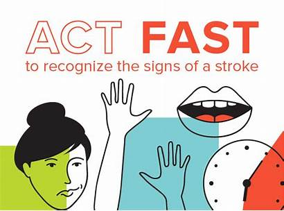 Stroke Fast Act Signs Face Warning Mouth