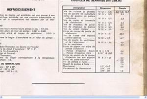 Couple De Serrage : someca couple de serrage someca 640 ~ Medecine-chirurgie-esthetiques.com Avis de Voitures