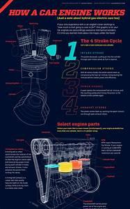 How A Car Engine Works  Jacob O U0026 39 Neal
