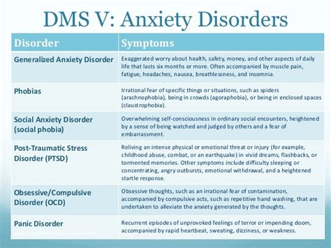 anxiety  naturopathic psychiatric approach
