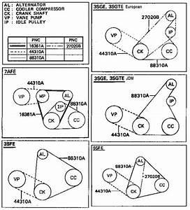 Belt Orientation  5sfe  3sge  3sgte  3sfe  7afe By Cuttyman9