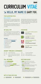 curriculum vitae for graphic designers curriculum vitae curriculum vitae sle graphic designer