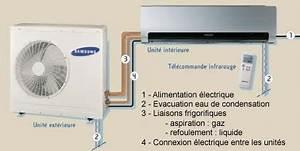 Installation D Une Climatisation : installation climatisation gainable fonctionnement d 39 un climatiseur reversible ~ Nature-et-papiers.com Idées de Décoration
