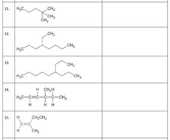 naming organic compounds worksheets by ms joelle tpt