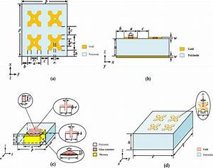 Schematic Views Of The Unit Cell For The Proposed Absorber