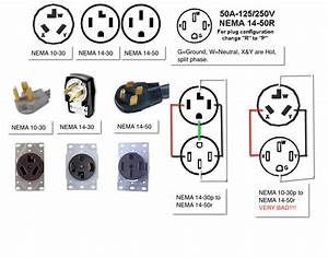 Wiring Manual Pdf  125 250 Volt Receptacle Wiring Diagram