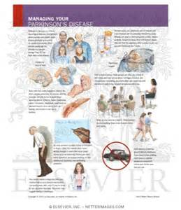 Parkinson's Disease Information