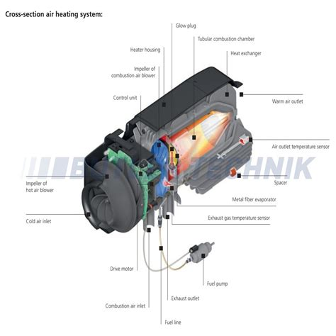 webasto air top evo 40 diesel 24v heater kit 4111388a