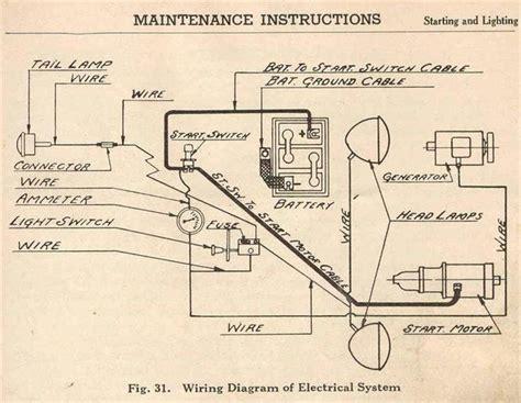 Ih 574 Wiring Harnes by Parts Diagram Ih 574 Electrical Downloaddescargar