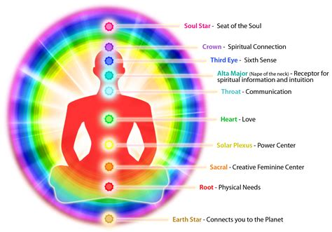 colors of aura crystals for protecting your aura