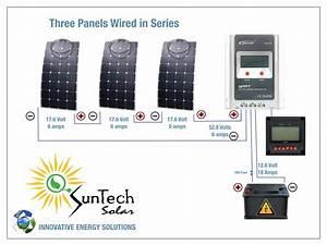 Suntech Solar 400 Watt Kit