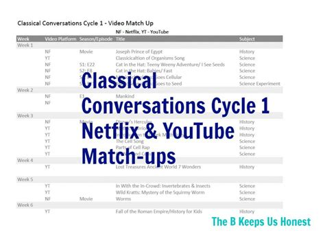 netflix and youtube match ups for classical conversations cycle 1 the b keeps us honest
