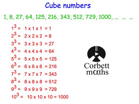cube numbers revision corbettmaths