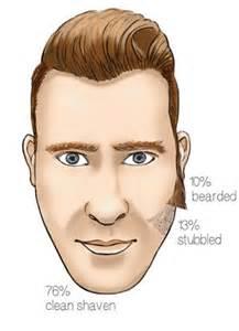 HD wallpapers mens facial hair styles