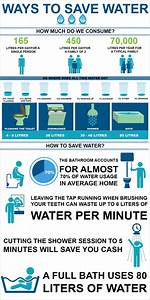 Ways to Save Water #Environment