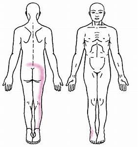 Остеохондроз боли в спине лечение народными средствами