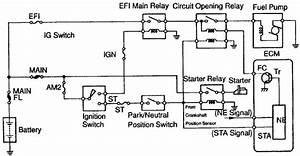 Toyota Celica Fuel Pump Control Circuit Wiring Diagram