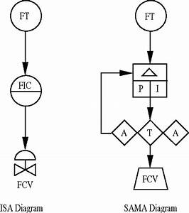 Figure 1 From 2 Processed Signal Continuation Symbols