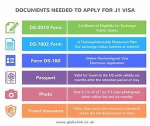 J1 visa exchange visitor program infographics globelink for Documents needed to get a us passport