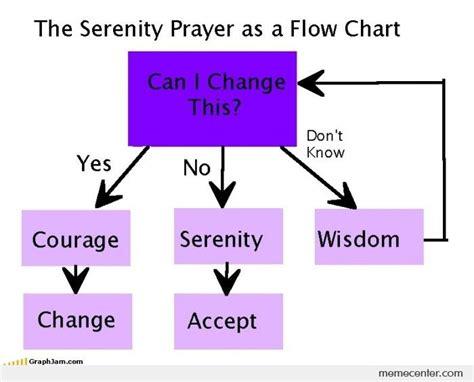 Serenity Prayer Meme - the serenity prayer as a flow chart by ben meme center