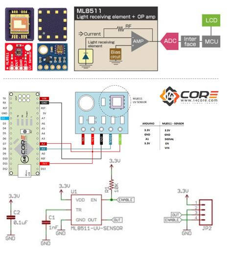 wiring diagram for uv light wiring the ml8511 ultra violet light sensor on