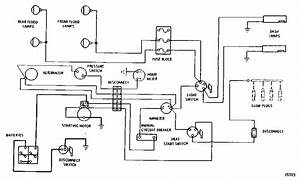 Need Hydrualic And Electrical Schematics For Cat 941b Ser