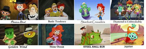 Spongebob Jojo Memes - quot penn zero part time hero quot as jojo s bizarre adventure spongebob comparison charts know