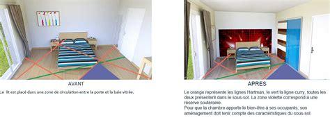 feng shui miroir chambre le bleu dans une chambre feng shui chaios com