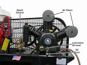 Atlas U00ae Af17g Honda 8 Hp  Electric Start 30 Gallon Gas