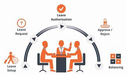 Leave Management System Attendance Transparent Office Hr