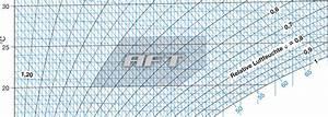 Adiabate Zuluftk U00fchlung  U2022 Aft