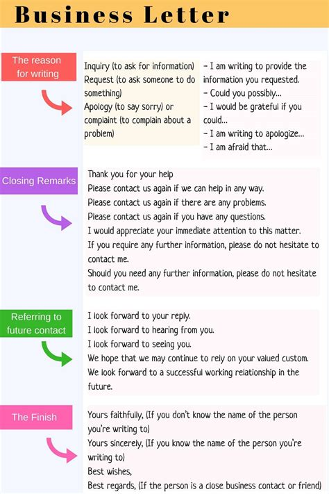 writing a letter format how to write an effective business letter in esl 30755