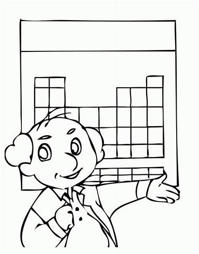 Table Coloring Periodic Printable Pages Getcolorings Popular