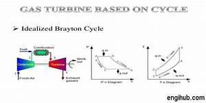 Closed Cycle Gas Turbine  Main Advantages Of Closed Cycle
