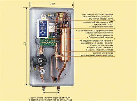 Энергосберегающие электрокотлы для частного дома выбор электрического отопительного оборудования