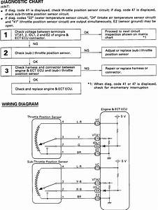 Lexus Ls430 Engine Diagram Throttle  U2022 Downloaddescargar Com