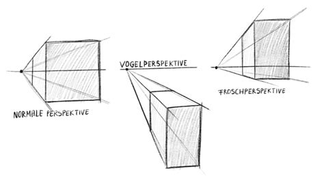 Perspektivisch Zeichnen Lernen by Perspektivisches Zeichnen Ubungen