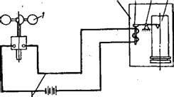 измеряет скорость ветра — ответ на кроссворд сканворд слово из 9 девяти букв