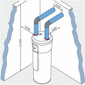 Comment Installer Une Clim Reversible Soi Meme : installer soi m me un chauffe eau thermodynamique par ~ Premium-room.com Idées de Décoration