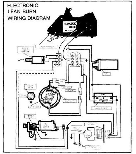 77 Dodge D100 Wiring Diagram by Dual Dodge Ram Ramcharger Cummins Jeep
